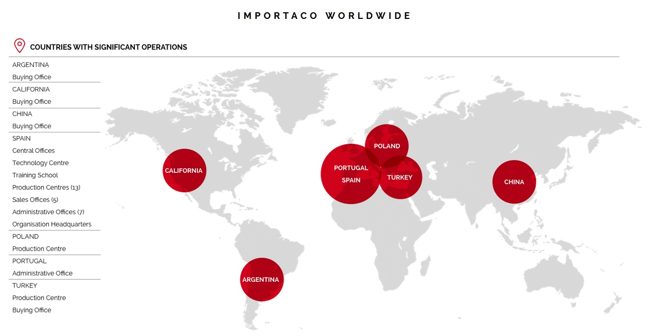 Importaco-worldwide-countries
