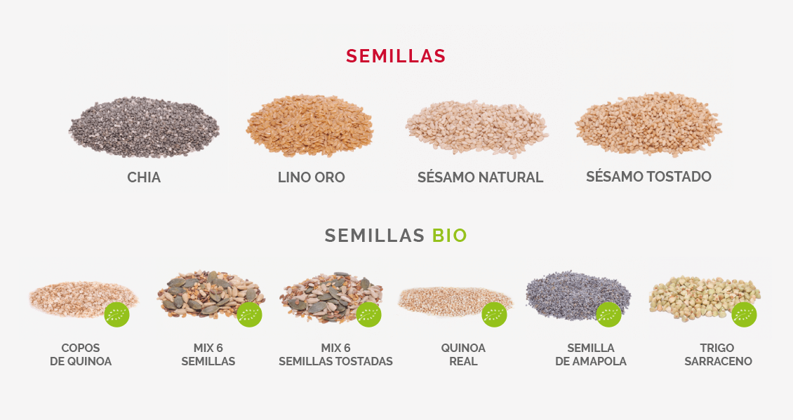tipos-semillas-itac