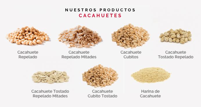 Diferentes elaboraciones de cacahuete