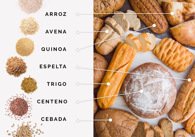frutos secos como ingredientes de pan